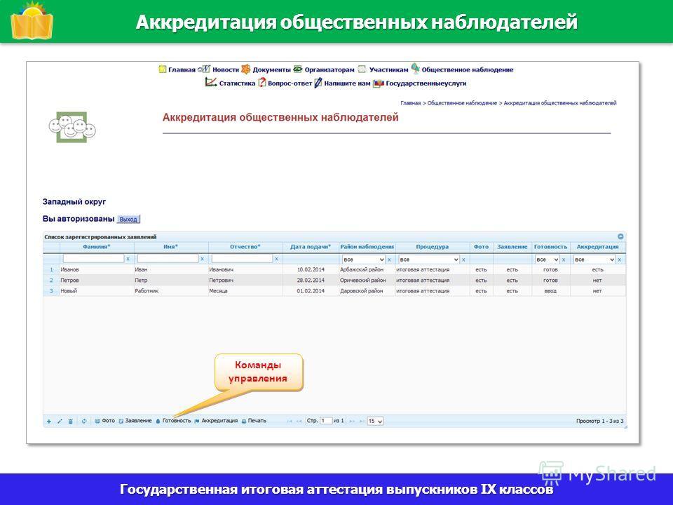 Государственная итоговая аттестация выпускников IX классов Аккредитация общественных наблюдателей Команды управления