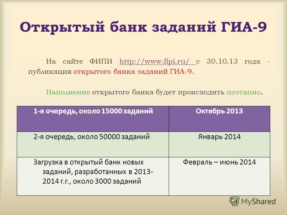 Открытый банк заданий ГИА-9 На сайте ФИПИ http://www.fipi.ru/ с 30.10.13 года - публикация открытого банка заданий ГИА-9. Наполнение открытого банка будет происходить поэтапно. 1-я очередь, около 15000 заданий Октябрь 2013 2-я очередь, около 50000 за