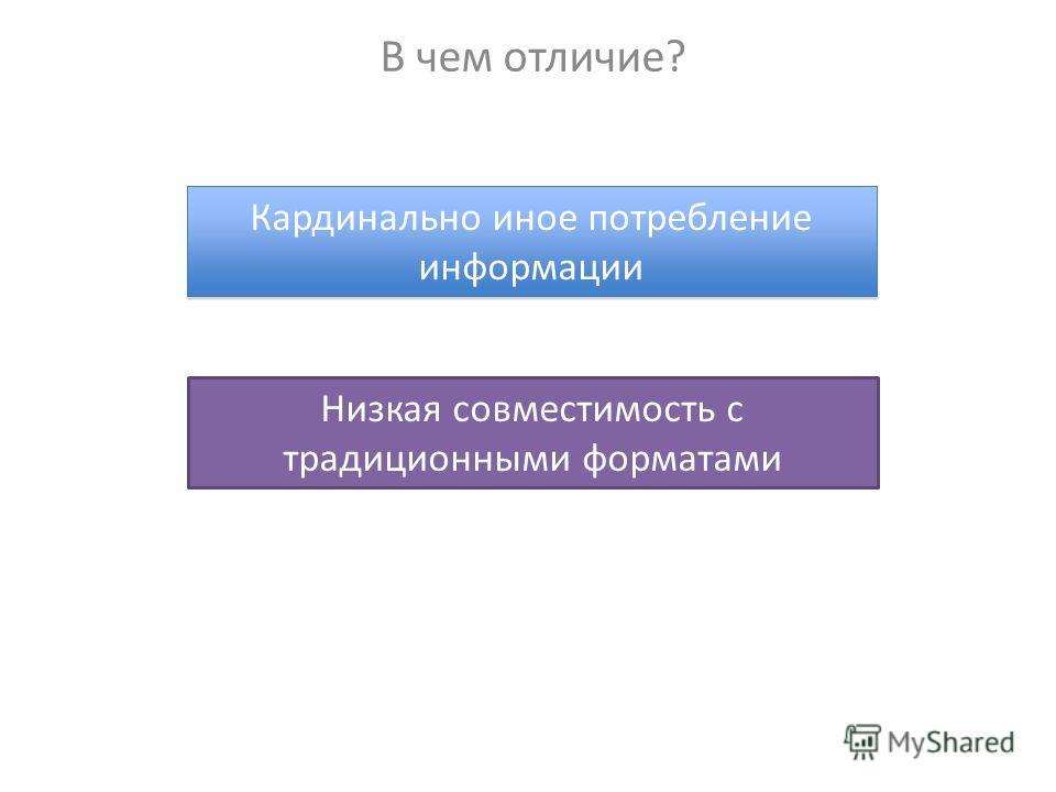 В чем отличие? Кардинально иное потребление информации Низкая совместимость с традиционными форматами