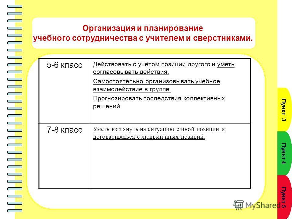 Пункт 3 Пункт 4 Пункт 5 Организация и планирование учебного сотрудничества с учителем и сверстниками. 5-6 класс Действовать с учётом позиции другого и уметь согласовывать действия. Самостоятельно организовывать учебное взаимодействие в группе. Прогно