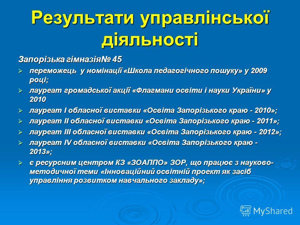 Результати управлінської діяльності Запорізька гімназія 45 переможець у номінації «Школа педагогічного пошуку» у 2009 році; переможець у номінації «Школа педагогічного пошуку» у 2009 році; лауреат громадської акції «Флагмани освіти і науки України» у