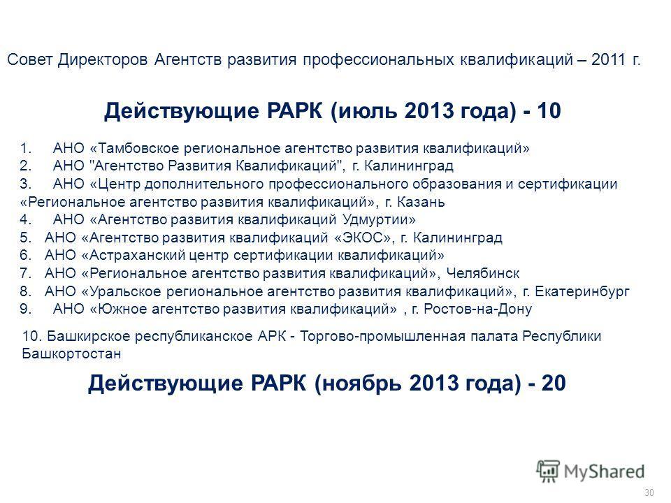 30 1. АНО «Тамбовское региональное агентство развития квалификаций» 2. АНО