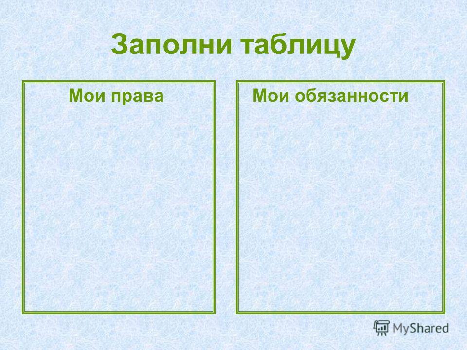 Заполни таблицу Мои права Мои обязанности