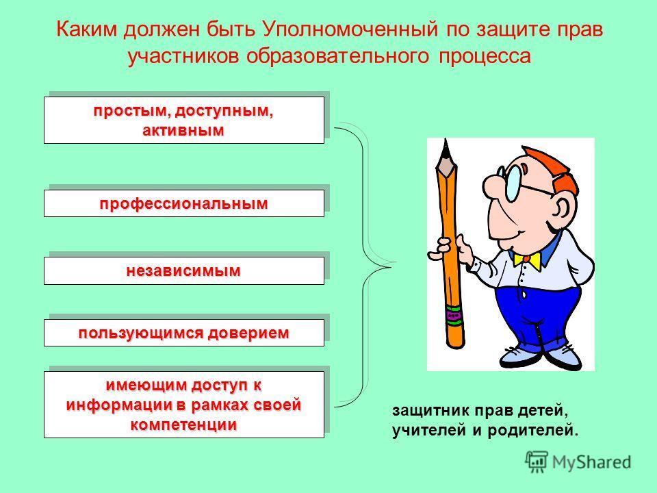 Каким должен быть Уполномоченный по защите прав участников образовательного процесса простым, доступным, активным профессиональнымпрофессиональным независимымнезависимым пользующимся доверием имеющим доступ к информации в рамках своей компетенции защ