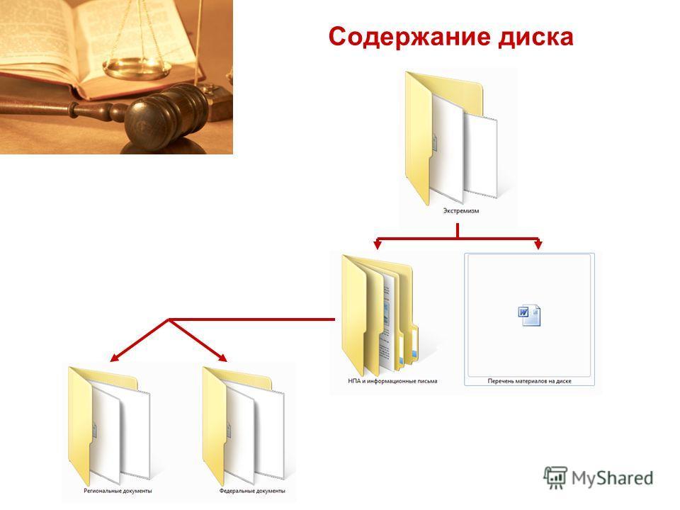 Содержание диска