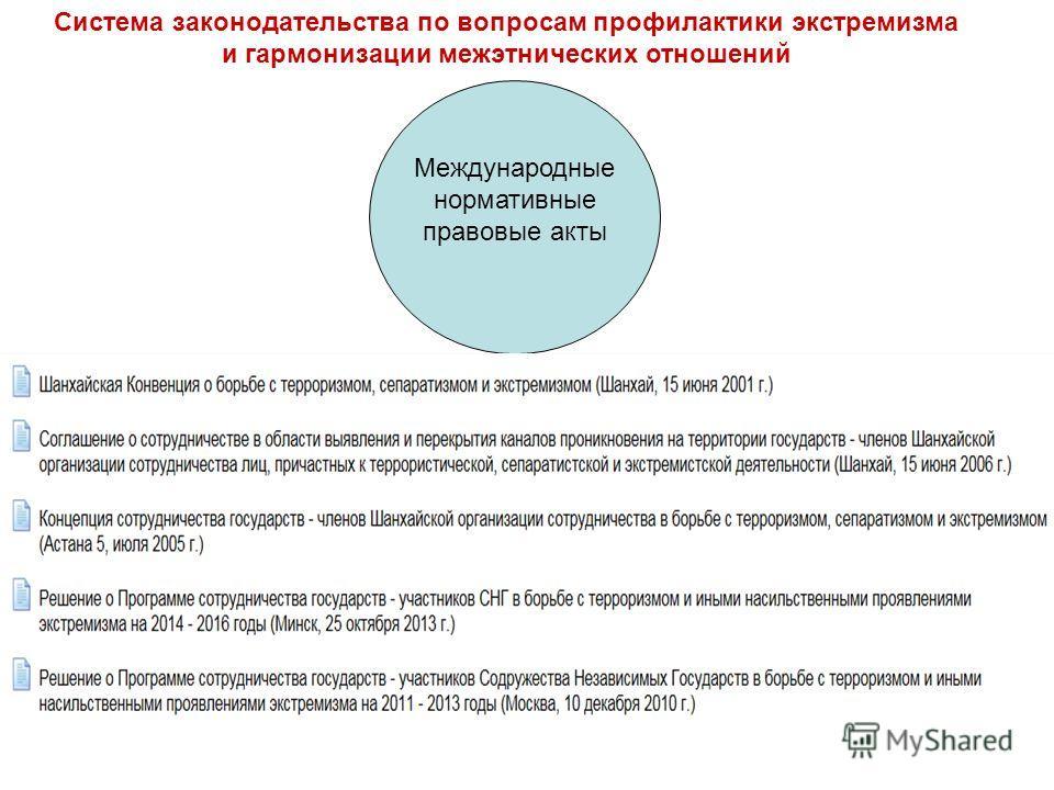 Международные нормативные правовые акты Система законодательства по вопросам профилактики экстремизма и гармонизации межэтнических отношений