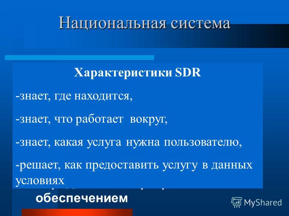Национальная система Software defined radio (SDR)- компьютерное радио Радиосистема в которой эксплуатационные параметры, включая рабочие частоты, тип модуляции, поляризацию, выходную мощность, определяются программным обеспечением Характеристики SDR