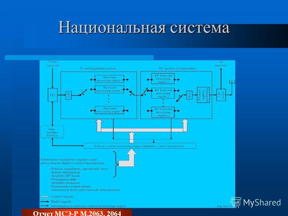 Национальная система Отчет МСЭ-Р M.2063, 2064