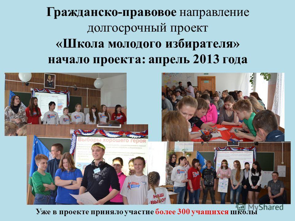 Гражданско-правовое направление долгосрочный проект «Школа молодого избирателя» начало проекта: апрель 2013 года Уже в проекте приняло участие более 300 учащихся школы