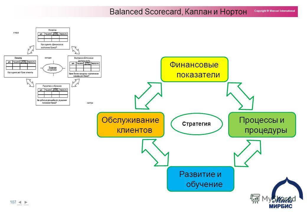 107 Copyright © Mercuri International Balanced Scorecard, Каплан и Нортон Финансовые показатели Процессы и процедуры Обслуживание клиентов Развитие и обучение Стратегия