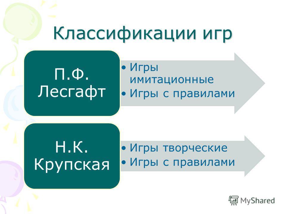 Классификации игр Игры имитационные Игры с правилами П.Ф. Лесгафт Игры творческие Игры с правилами Н.К. Крупская