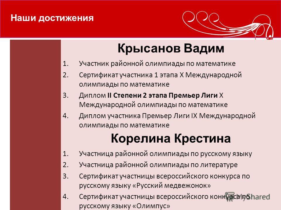 Наши достижения Крысанов Вадим 1. Участник районной олимпиады по математике 2. Сертификат участника 1 этапа X Международной олимпиады по математике 3. Диплом II Степени 2 этапа Премьер Лиги X Международной олимпиады по математике 4. Диплом участника