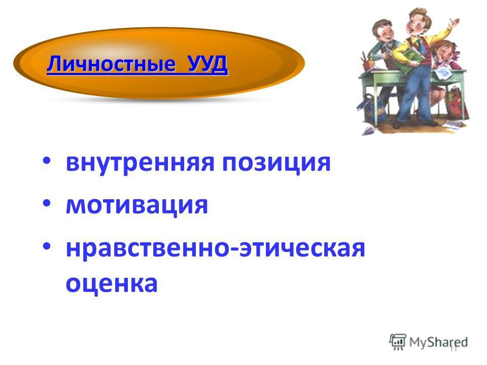 внутренняя позиция мотивация нравственно-этическая оценка Личностные УУД Личностные УУД 11