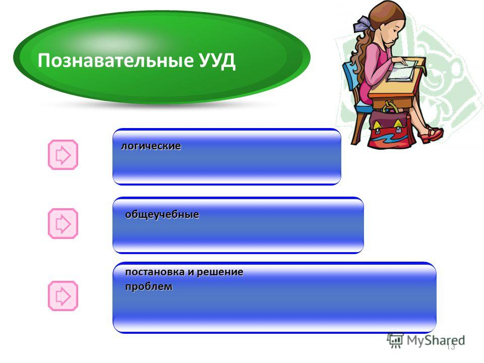 Познавательные УУД 13 логические общеучебные постановка и решение проблем