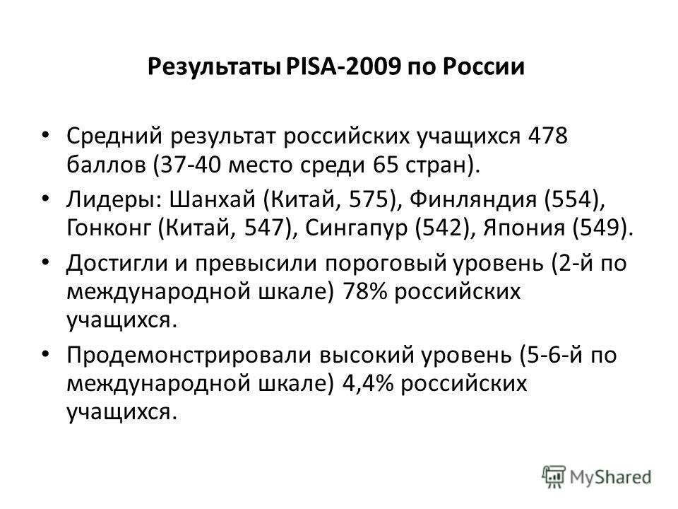 Результаты PISA-2009 по России Средний результат российских учащихся 478 баллов (37-40 место среди 65 стран). Лидеры: Шанхай (Китай, 575), Финляндия (554), Гонконг (Китай, 547), Сингапур (542), Япония (549). Достигли и превысили пороговый уровень (2-