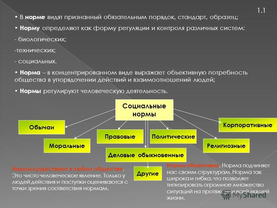 1.1 В норме видят признанный обязательным порядок, стандарт, образец; Норму определяют как форму регуляции и контроля различных систем: - биологических; -технических; - социальных. Норма – в концентрированном виде выражает объективную потребность общ