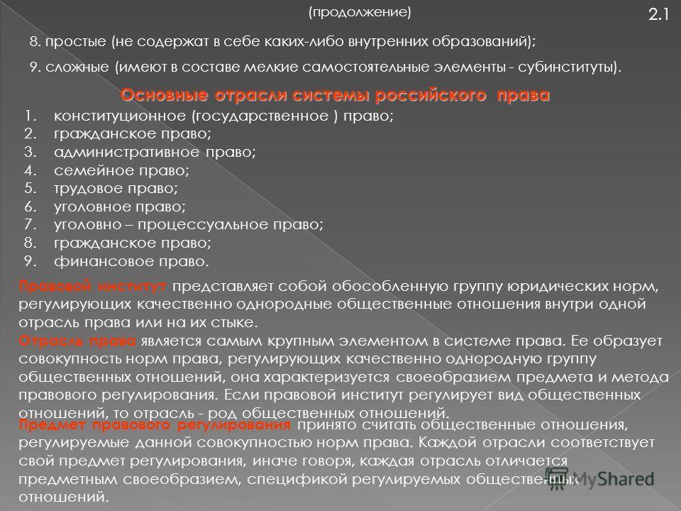 2.1 (продолжение) 8. простые (не содержат в себе каких-либо внутренних образований); 9. сложные (имеют в составе мелкие самостоятельные элементы - субинституты). Основные отрасли системы российского права Правовой институт представляет собой обособле