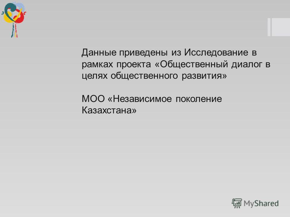 Данные приведены из Исследование в рамках проекта «Общественный диалог в целях общественного развития» МОО «Независимое поколение Казахстана»