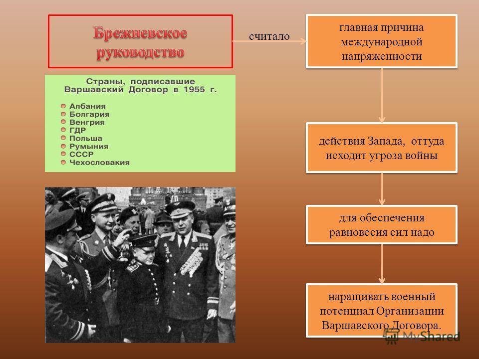 главная причина международной напряженности действия Запада, оттуда исходит угроза войны для обеспечения равновесия сил надо наращивать военный потенциал Организации Варшавского Договора. считало