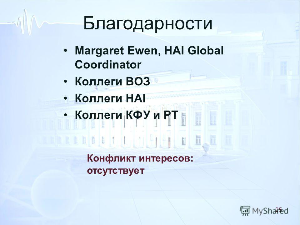 Благодарности Margaret Ewen, HAI Global Coordinator Коллеги ВОЗ Коллеги HAI Коллеги КФУ и РТ Конфликт интересов: отсутствует 25