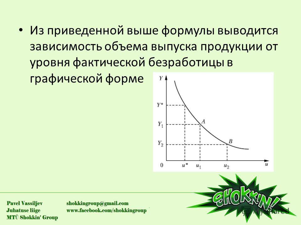 Из приведенной выше формулы выводится зависимость объема выпуска продукции от уровня фактической безработицы в графической форме
