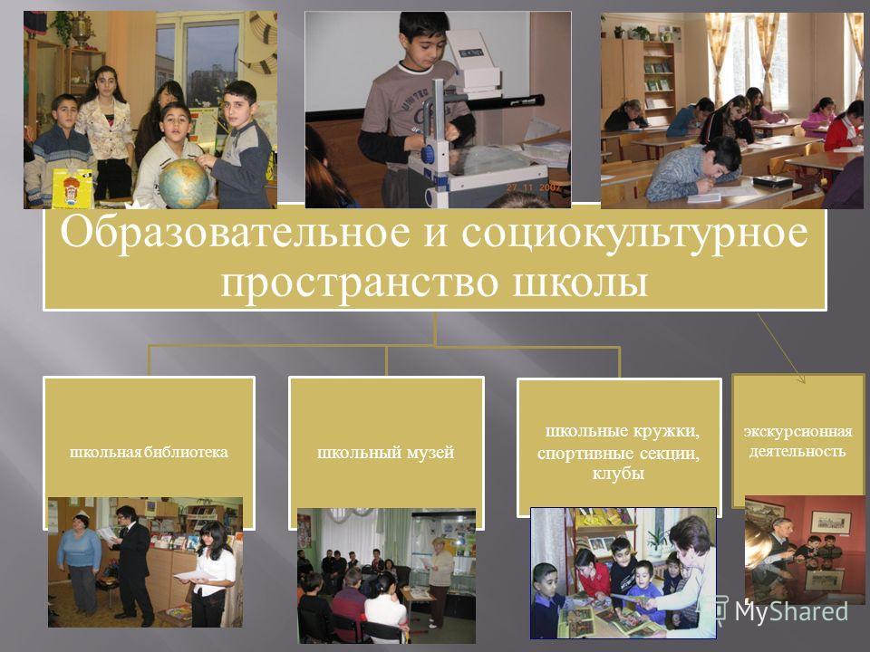 Образовательное и социокультурное пространство школы школьная библиотека школьный музей школьные кружки, спортивные секции, клубы экскурсионная деятельность