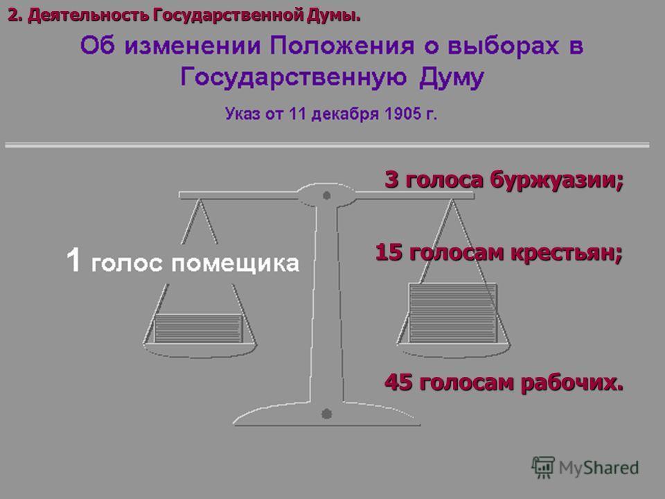 3 голоса буржуазии; 15 голосам крестьян; 45 голосам рабочих.