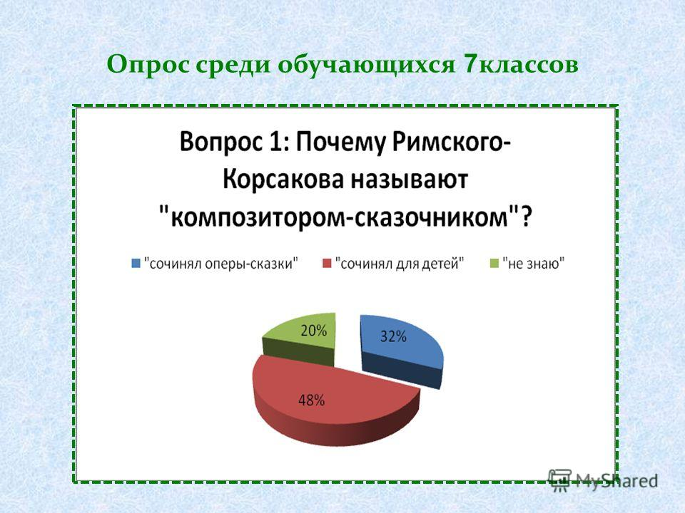 Опрос среди обучающихся 7 классов