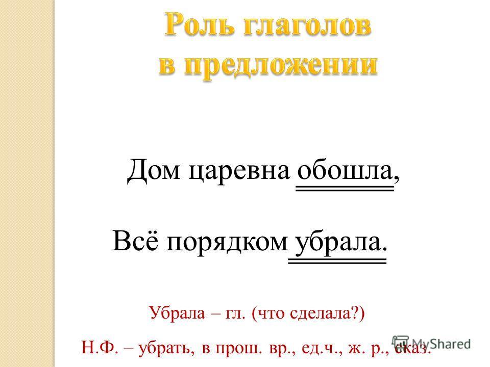 Ветер по морю гуляет и кораблик подгоняет. сущ. _______ глагол ________ ----------------- сглагол _____________ сущ. пр. сущ. -----------------