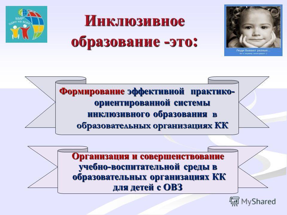 Инклюзивное образование -это : Формирование эффективной практико- ориентированной системы инклюзивного образования в образовательных организациях КК Организация и совершенствование учебно-воспитательной среды в образовательных организациях КК образов