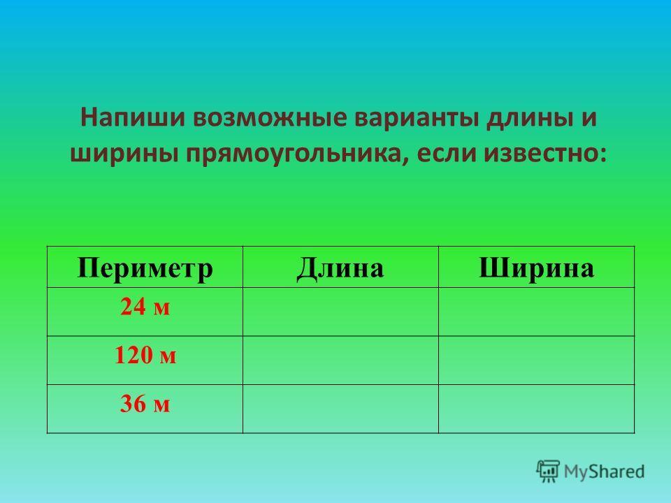 Напиши возможные варианты длины и ширины прямоугольника, если известно: Периметр ДлинаШирина 24 м 120 м 36 м