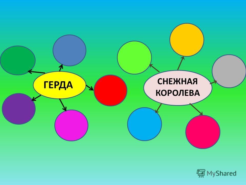 ГЕРДА СНЕЖНАЯ КОРОЛЕВА