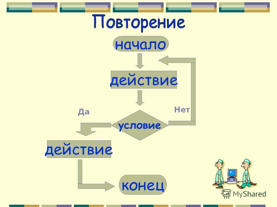 начало действие условие конец действие Да Нет