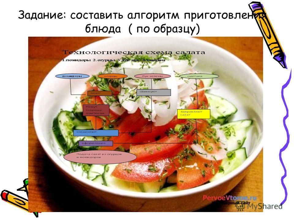Задание: составить алгоритм приготовления блюда ( по образцу)