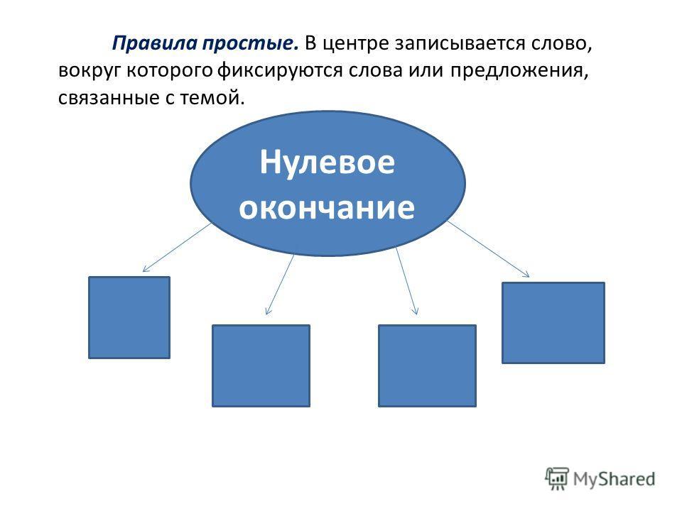 Правила простые. В центре записывается слово, вокруг которого фиксируются слова или предложения, связанные с темой. Нулевое окончание