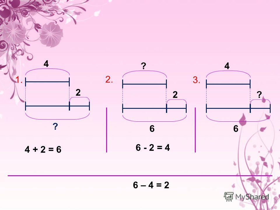 4 2 ? ? 2 6 4 ? 6 1. 2. 3. 6 - 2 = 46 – 4 = 2 4 + 2 = 6