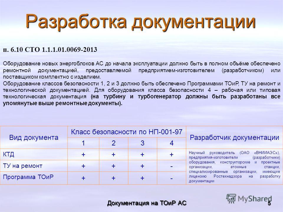 Документация на ТОиР АС 5 Разработка документации п. 6.10 СТО 1.1.1.01.0069-2013 Оборудование новых энергоблоков АС до начала эксплуатации должно быть в полном объёме обеспечено ремонтной документацией, предоставляемой предприятием-изготовителем (раз