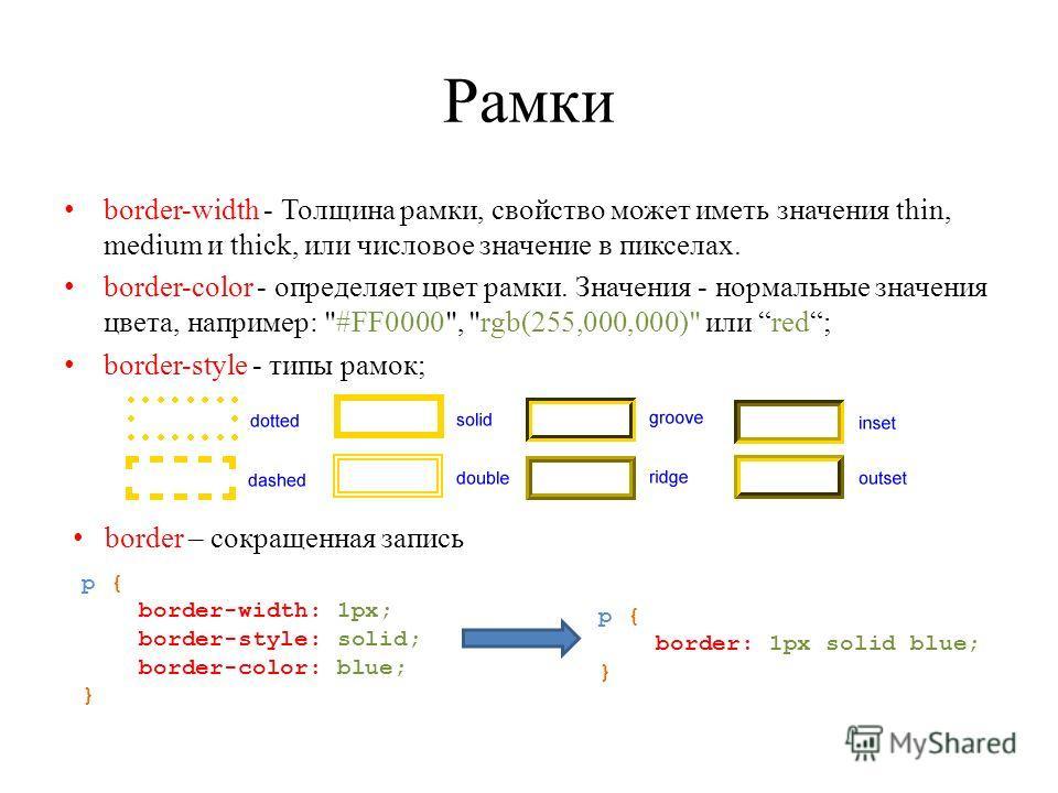 Рамки border-width - Толщина рамки, свойство может иметь значения thin, medium и thick, или числовое значение в пикселах. border-color - определяет цвет рамки. Значения - нормальные значения цвета, например:
