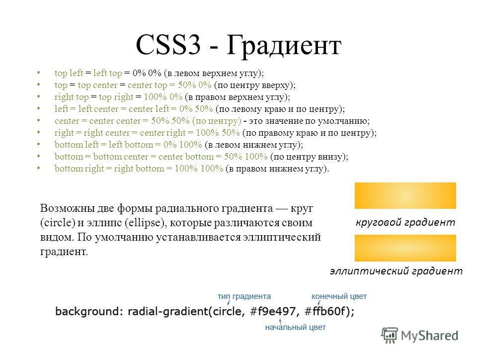 CSS3 - Градиент top left = left top = 0% 0% (в левом верхнем углу); top = top center = center top = 50% 0% (по центру вверху); right top = top right = 100% 0% (в правом верхнем углу); left = left center = center left = 0% 50% (по левому краю и по цен