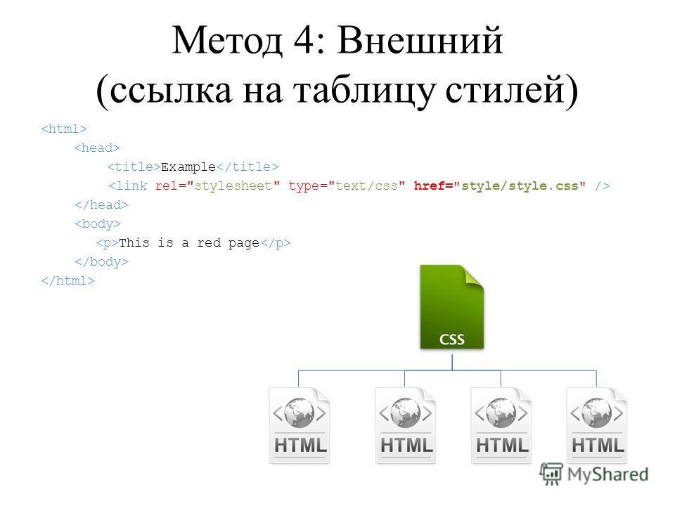 Метод 4: Внешний (ссылка на таблицу стилей) Example This is a red page