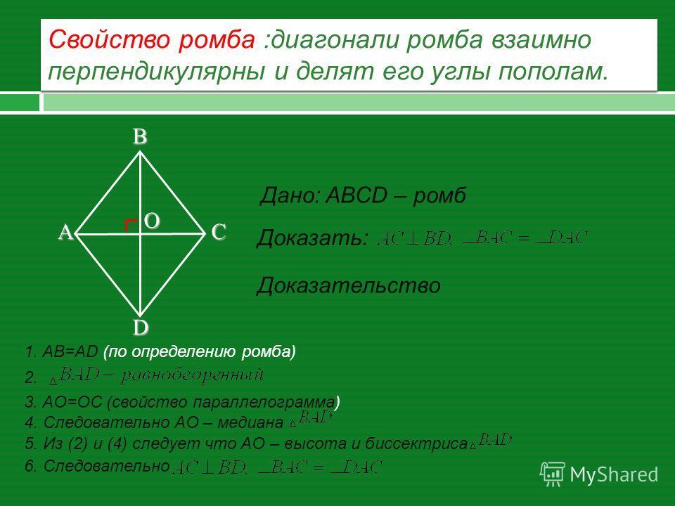 Доказательство 1. AB=AD (по определению ромба) Дано: ABCD – ромб A B C D O Доказать: 2. 3. AO=OC (свойство параллелограмма) 4. Следовательно AO – медиана 5. Из (2) и (4) следует что AO – высота и биссектриса 6. Следовательно Свойство ромба :диагонали