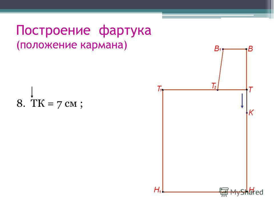 Построение фартука (положение кармана) 8. ТК = 7 см ;
