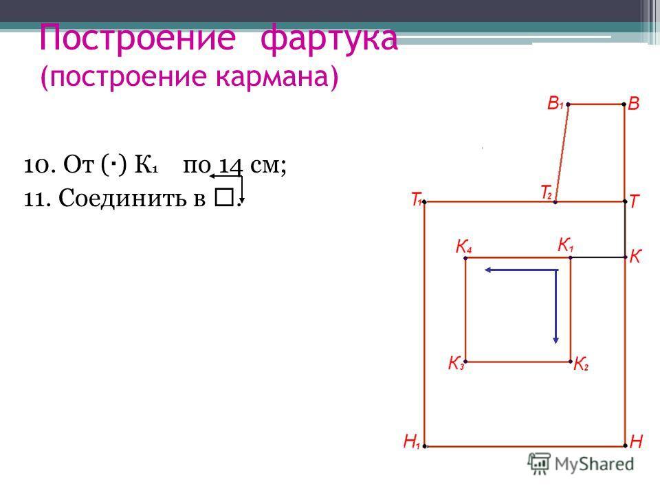 Построение фартука (построение кармана) 10. От ( ) К 1 по 14 см; 11. Соединить в.