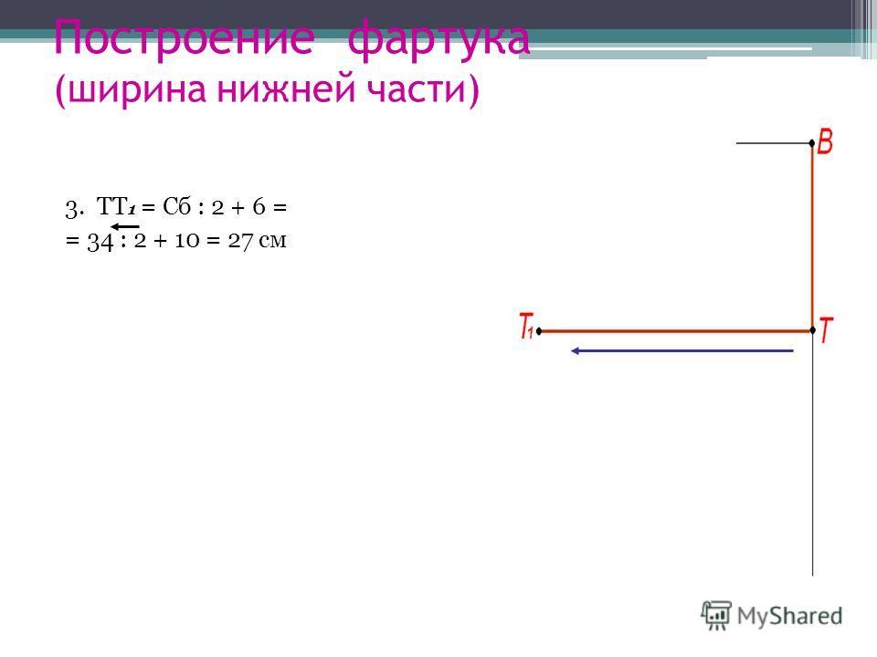 Построение фартука (ширина нижней части) 3. ТТ 1 = Сб : 2 + 6 = = 34 : 2 + 10 = 27 см