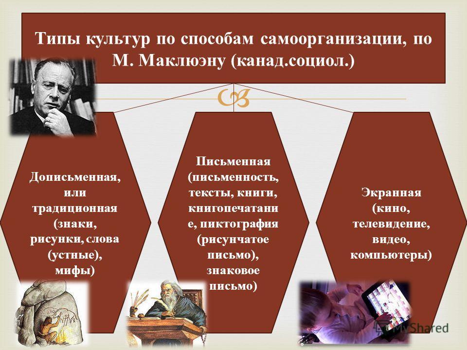 Типы культур по способам самоорганизации, по М. Маклюэну (канад.социол.) Дописьменная, или традиционная (знаки, рисунки, cлова (устные), мифы) Экранная (кино, телевидение, видео, компьютеры) Письменная (письменность, тексты, книги, книгопечатани е, п