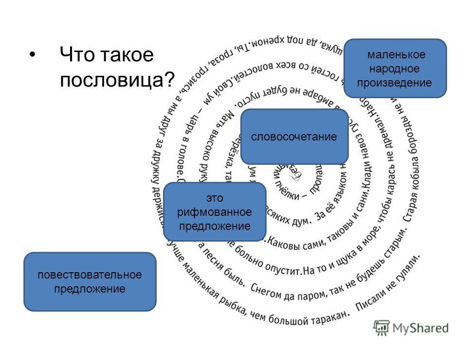 Что такое пословица? маленькое народное произведение повествовательное предложение это рифмованное предложение словосочетание