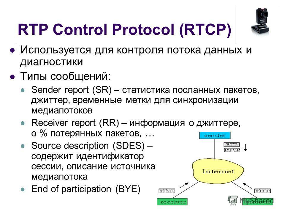 RTP Control Protocol (RTCP) Используется для контроля потока данных и диагностики Типы сообщений: Sender report (SR) – статистика посланных пакетов, джиттер, временные метки для синхронизации медиапотоков Receiver report (RR) – информация о джиттере,