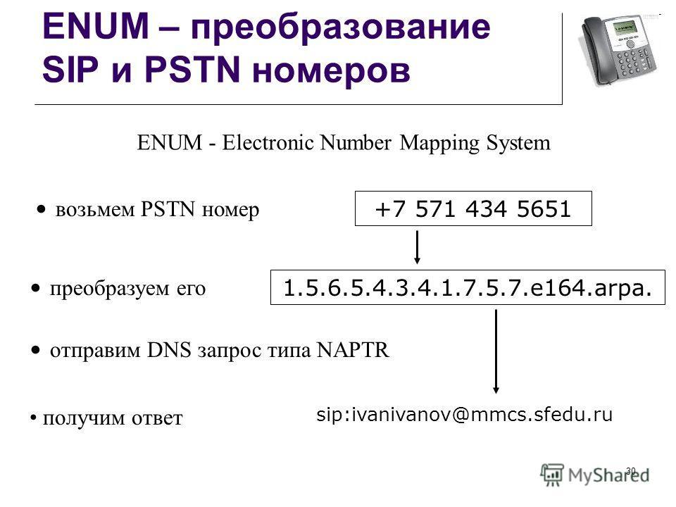 ENUM – преобразование SIP и PSTN номеров 30 возьмем PSTN номер +7 571 434 5651 преобразуем его 1.5.6.5.4.3.4.1.7.5.7.e164.arpa. получим ответ sip:ivanivanov@mmcs.sfedu.ru отправим DNS запрос типа NAPTR ENUM - Electronic Number Mapping System