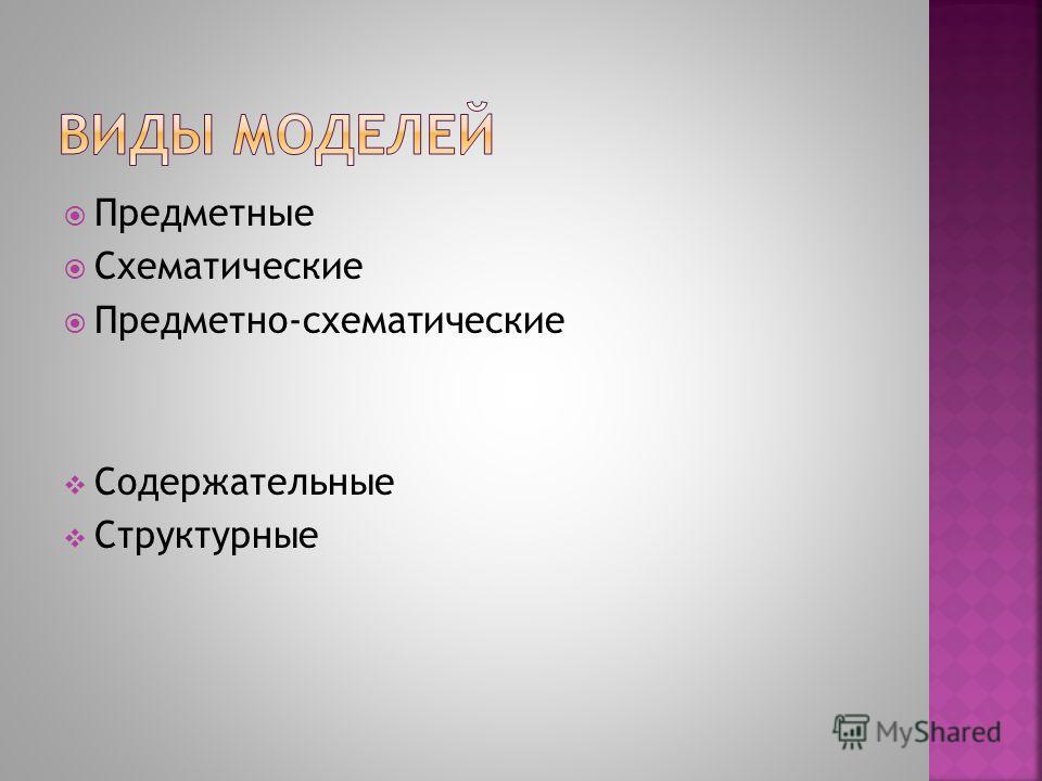 Предметные Схематические Предметно-схематические Содержательные Структурные