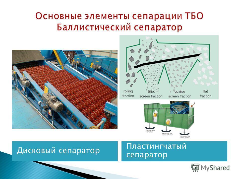 Дисковый сепаратор Пластингчатый сепаратор